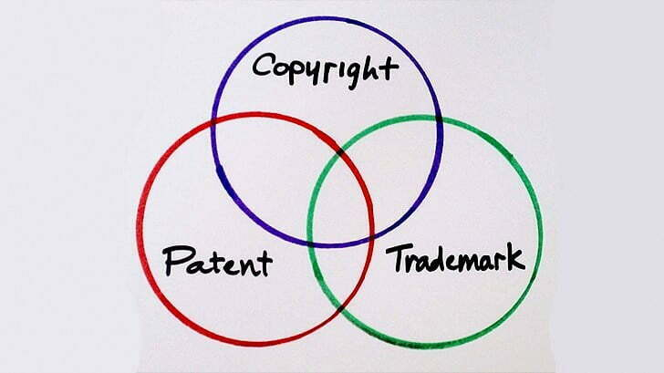 Intellectual Property Rights Law and Innovation in Uganda
